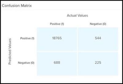 Predict Confusion Matrix.jpg