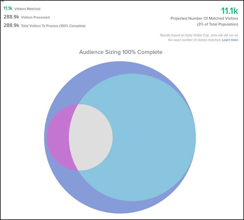 Audience Sizing_Venn Diagram 100%.png