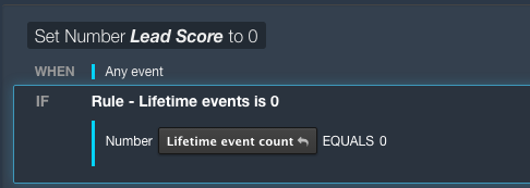 lead score lifetime.png