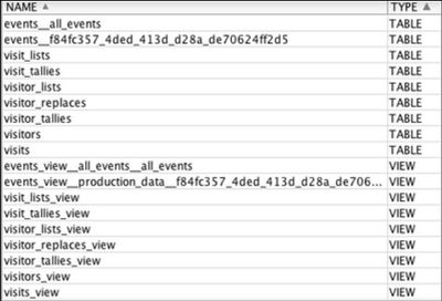 WhiteUI_DataAccess_Running Queries on AudienceDB_EventDB Using SQL WorkbenchJ.jpg