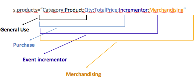 product string.png