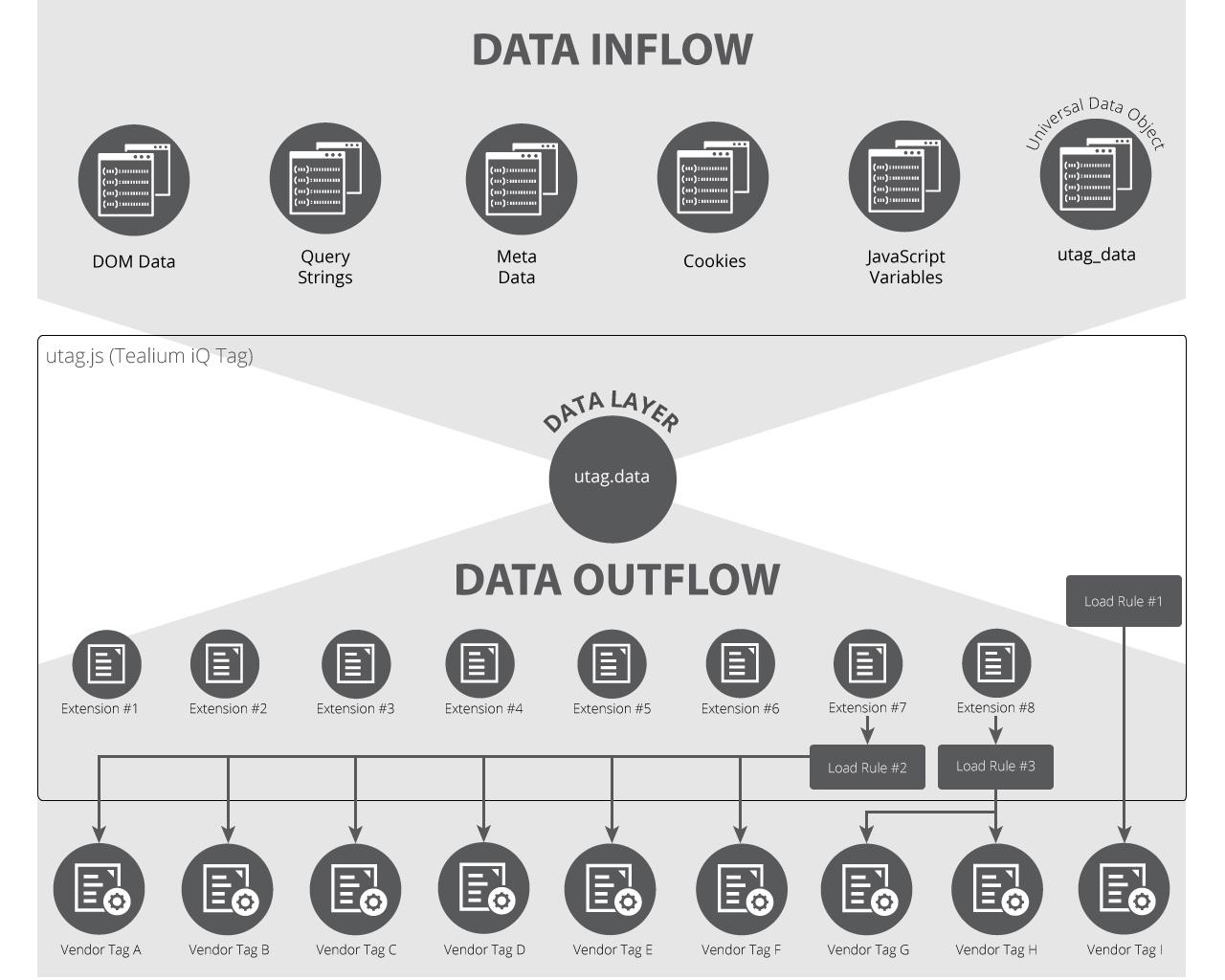 dataflow_b&w.jpeg