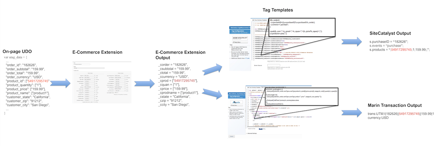 E-commerce_Ext_Overview.png