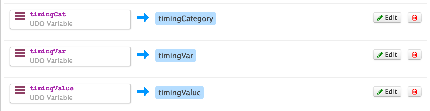 gua_timing_mappings.png