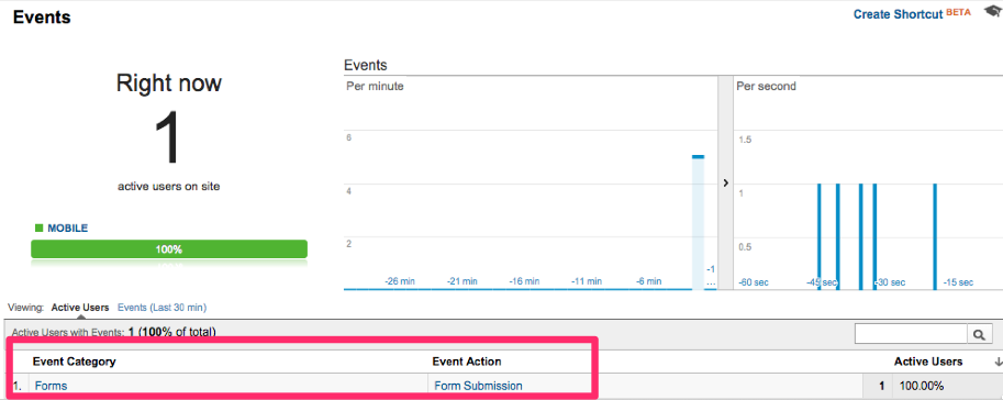 My event in Google Analytics