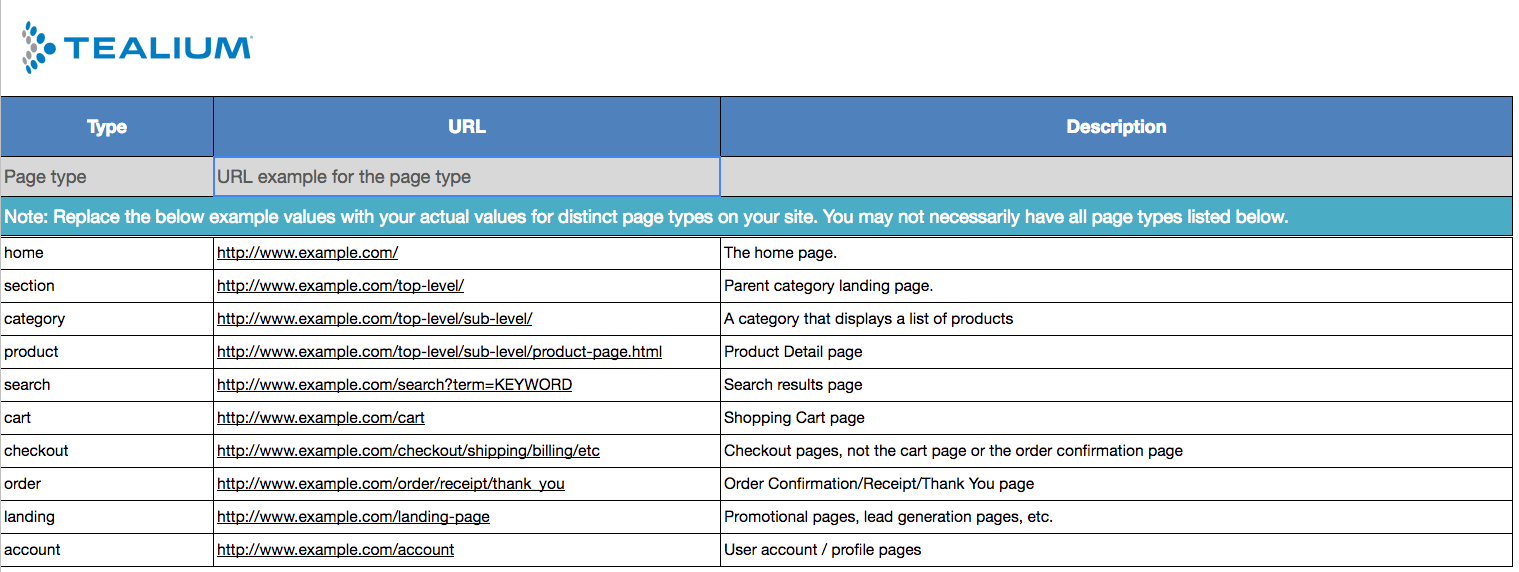 tag-specifications-page-types.png