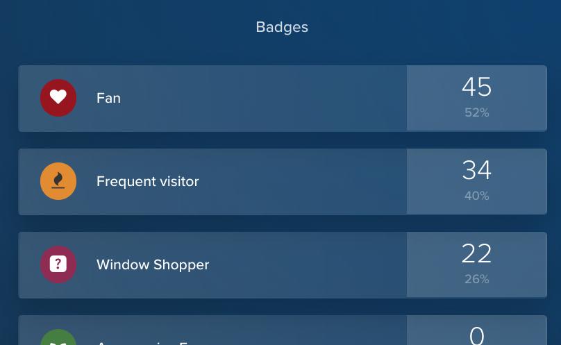 visitor-profile-sampler-badges.png