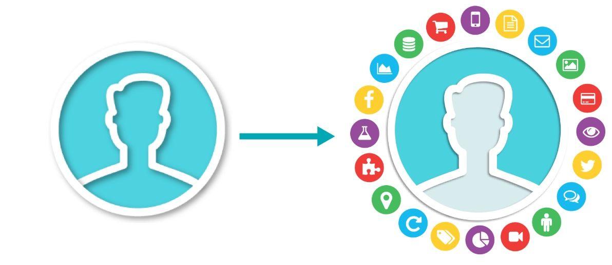 AudienceStream Customer Evolution.jpg