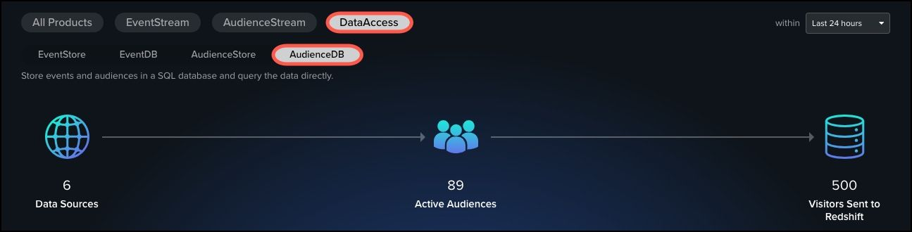 DataSupplyChain_AudienceDB_Details.jpg
