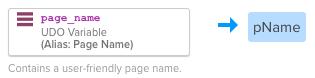 WhiteUI_TiQ_page_name to pName.png