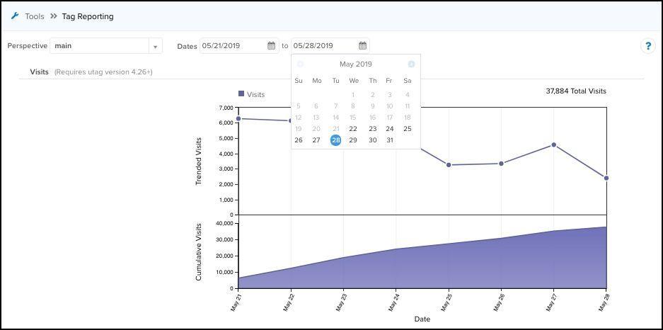 WhiteUI_TiQ_Tag Usage Reports_Select Date Range.jpg
