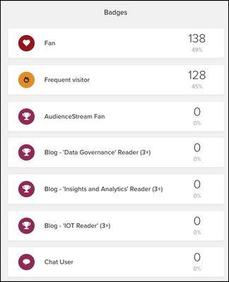 Visitor Profile Sampler_Badges View.jpg