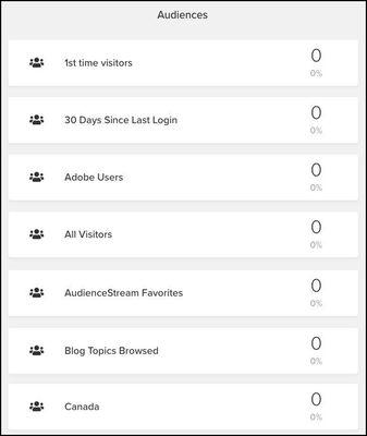 Visitor Profile Sampler_Audiences View.jpg